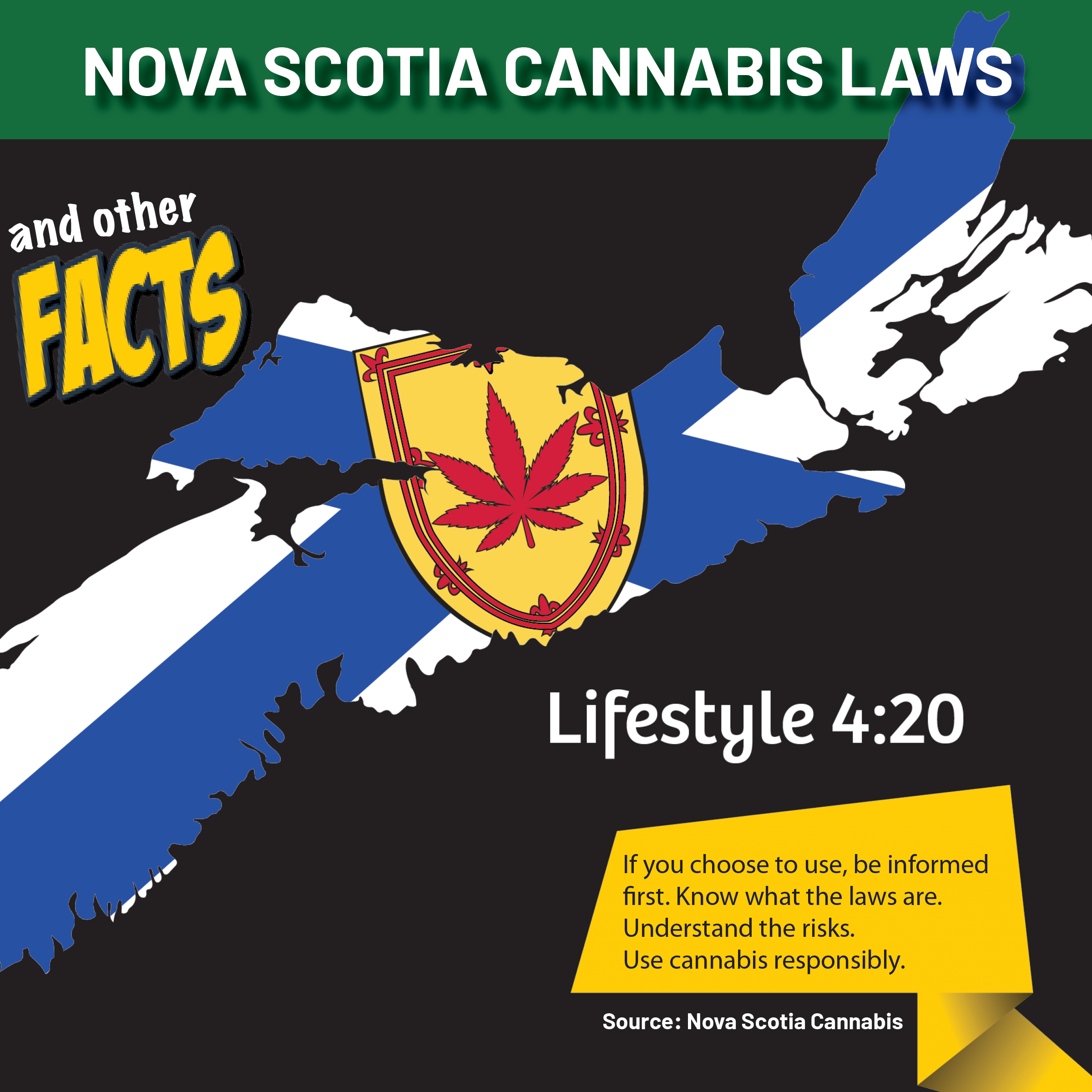 Everything you need to know about Nova Scotia cannabis.